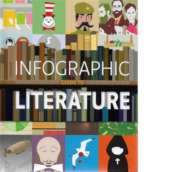 infographic_guide_to_literature_1024x1024