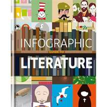 inforgrafic-guide-to-literature1459874750-jpg